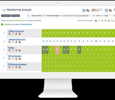 monitoring pozycji w Google - Stat4SEO